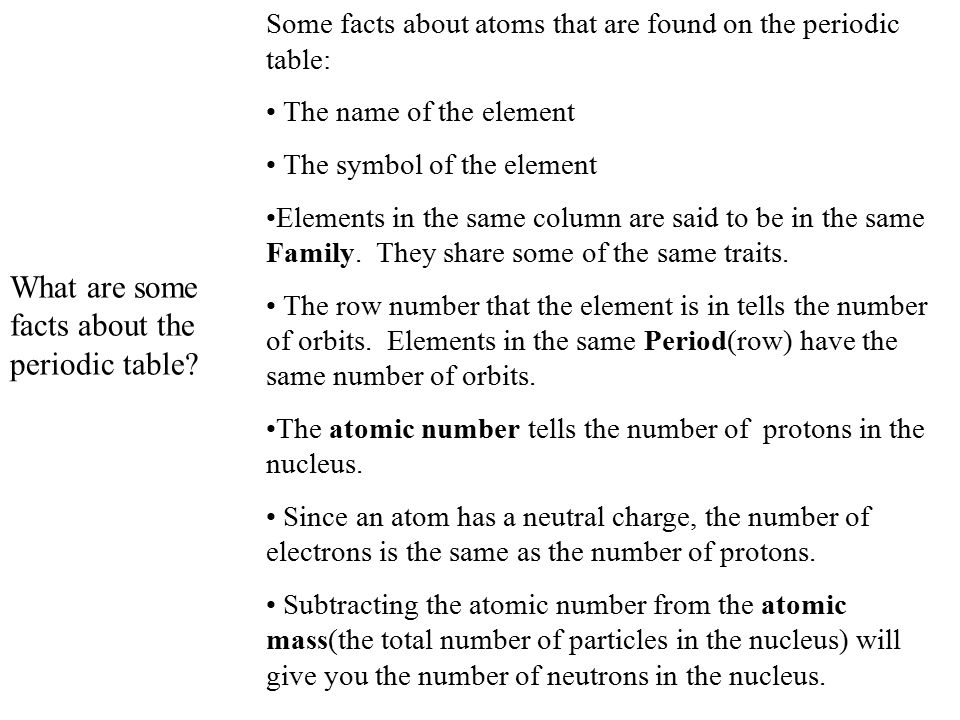 Atoms atoms are the smallest particles or building blocks of matter some facts about atoms that are found on the periodic table the name of the urtaz Gallery