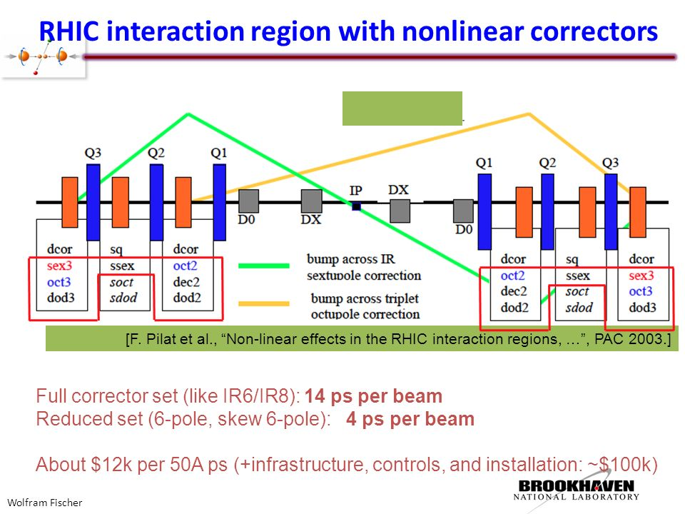 RHIC interaction region with nonlinear correctors Wolfram Fischer [F.