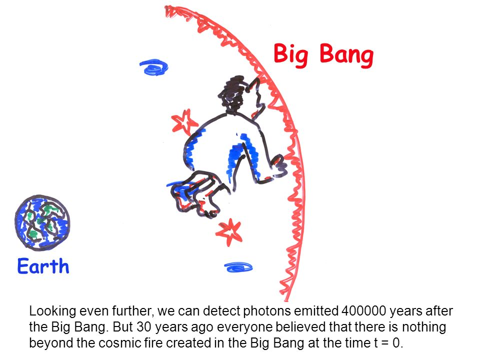 Big Bang Earth Looking even further, we can detect photons emitted years after the Big Bang.