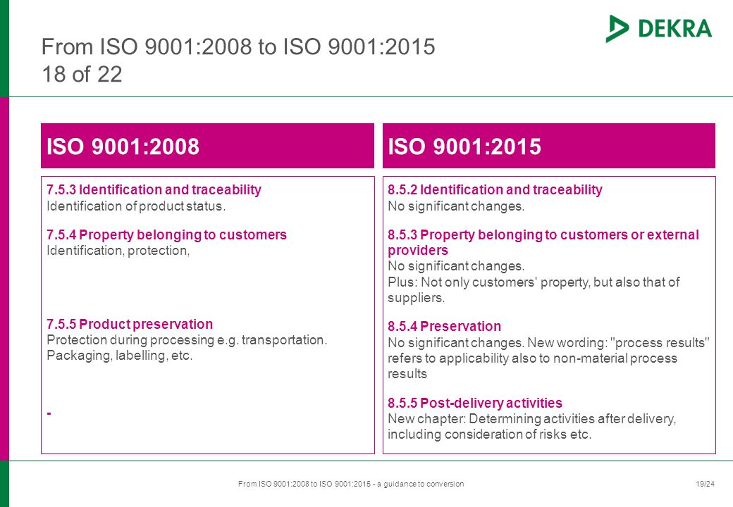 ​ 19/24 ​ From ISO 9001:2008 to ISO 9001:2015 - a guidance to conversion ​ 19 From ISO 9001:2008 to ISO 9001:2015 18 of 22 ISO 9001:2008 7.5.3 Identification and traceability Identification of product status.
