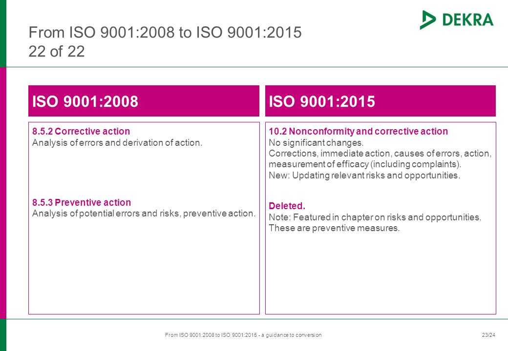 ​ 23/24 ​ From ISO 9001:2008 to ISO 9001:2015 - a guidance to conversion ​ 23 From ISO 9001:2008 to ISO 9001:2015 22 of 22 ISO 9001:2008 8.5.2 Corrective action Analysis of errors and derivation of action.