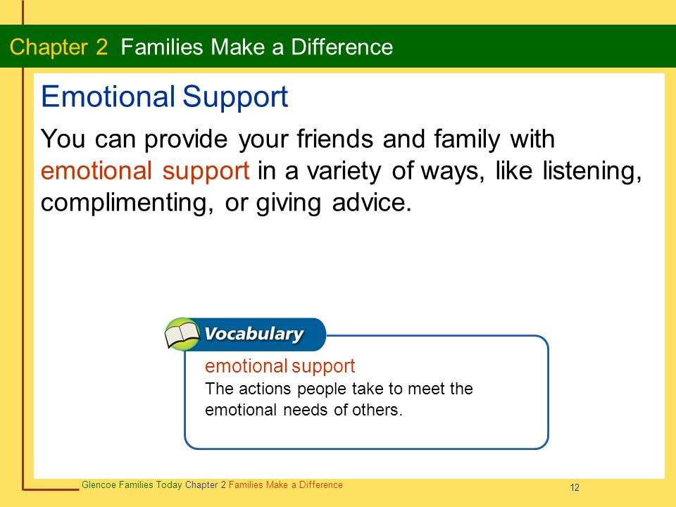 12 Glencoe Families Today Chapter 2 Families Make a Difference Chapter 2 Families Make a Difference 12 Emotional Support You can provide your friends and family with emotional support in a variety of ways, like listening, complimenting, or giving advice.
