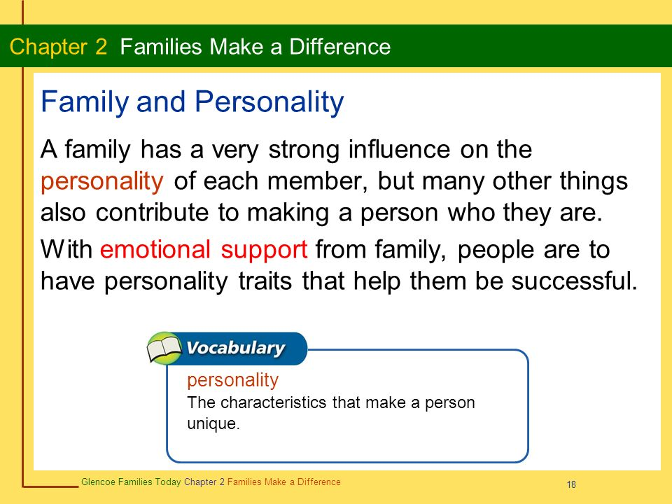 18 Glencoe Families Today Chapter 2 Families Make a Difference Chapter 2 Families Make a Difference 18 Family and Personality A family has a very strong influence on the personality of each member, but many other things also contribute to making a person who they are.
