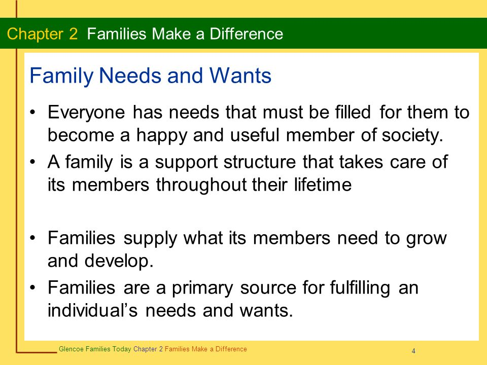 4 Glencoe Families Today Chapter 2 Families Make a Difference Chapter 2 Families Make a Difference 4 Wellness Everyone has needs that must be filled for them to become a happy and useful member of society.