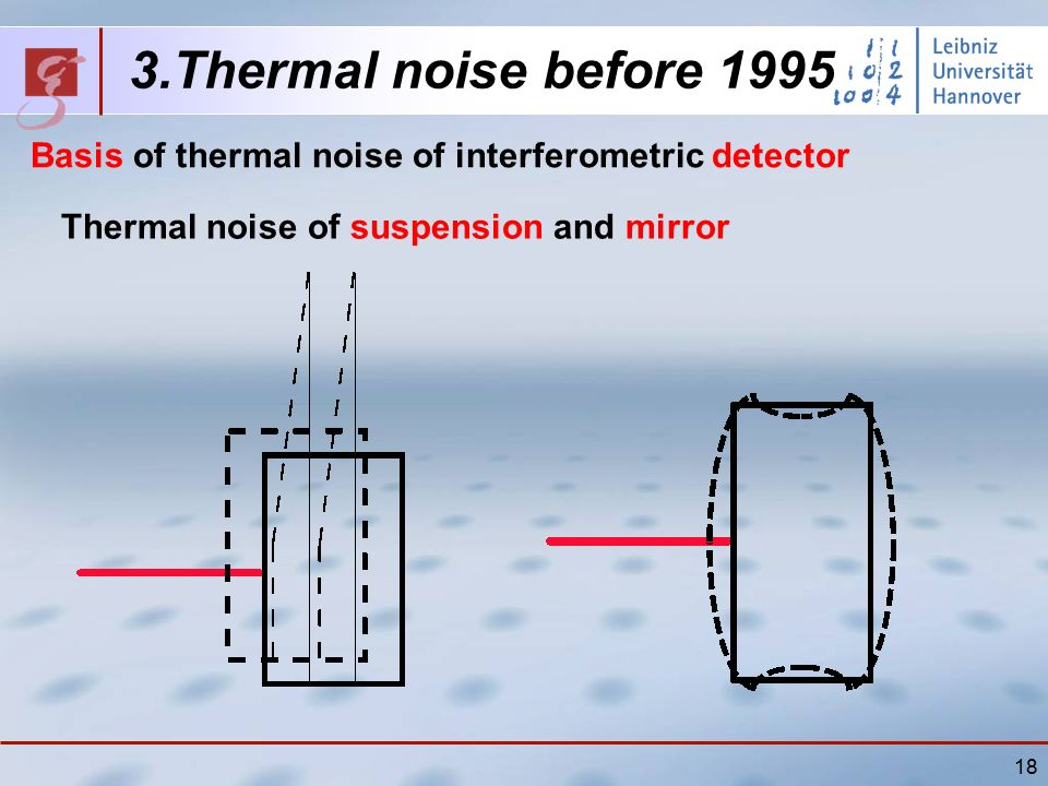18 3.Thermal noise before 1995 Basis of thermal noise of interferometric detector Thermal noise of suspension and mirror