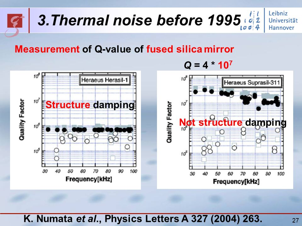 27 3.Thermal noise before 1995 K. Numata et al., Physics Letters A 327 (2004) 263.