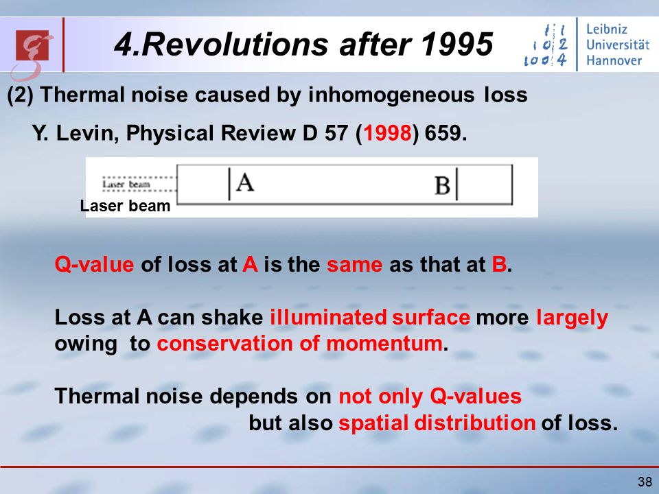 38 (2) Thermal noise caused by inhomogeneous loss 4.Revolutions after 1995 Y.