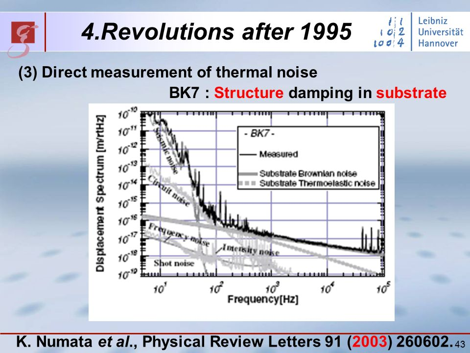 43 4.Revolutions after 1995 (3) Direct measurement of thermal noise BK7 : Structure damping in substrate K.