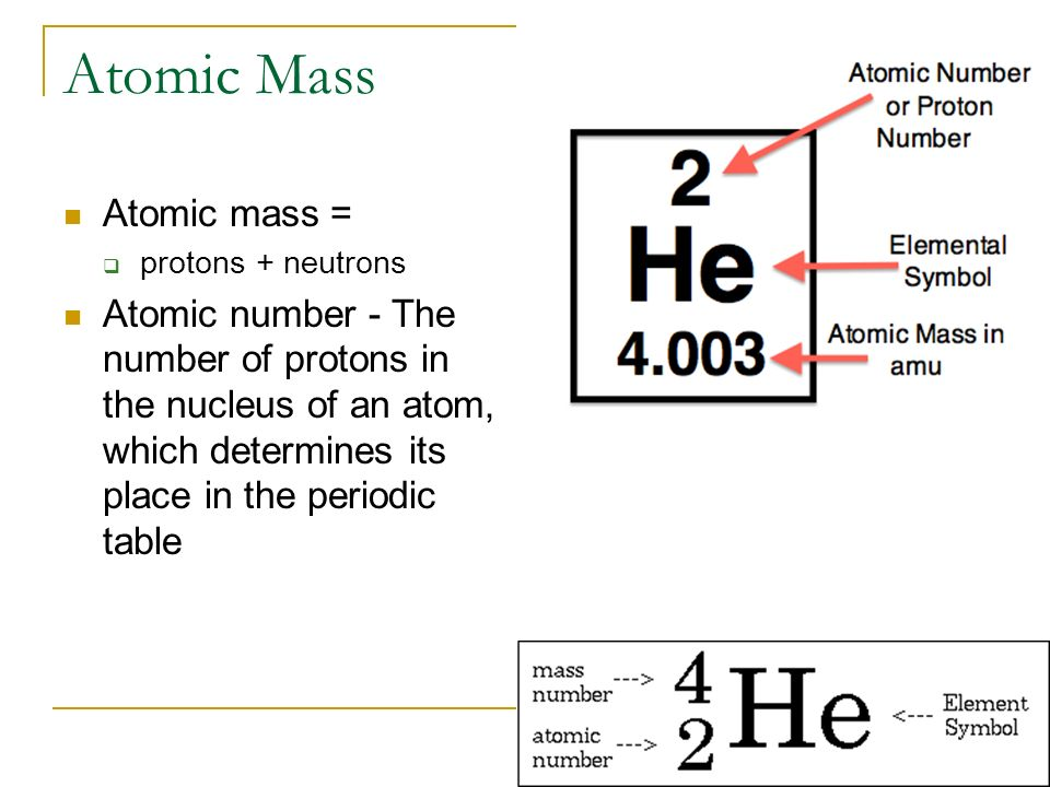 Properties of atoms and the periodic table chapter ppt download atomic mass protons neutrons atomic number the number of protons in the nucleus of an atom which determines its place in the periodic table urtaz Images