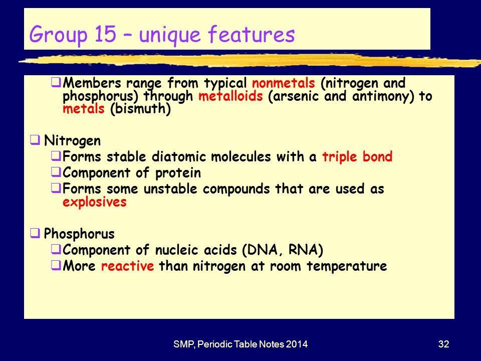 Iiiiii smp periodic table notes the periodic table topic 5 click 32 smp urtaz Gallery