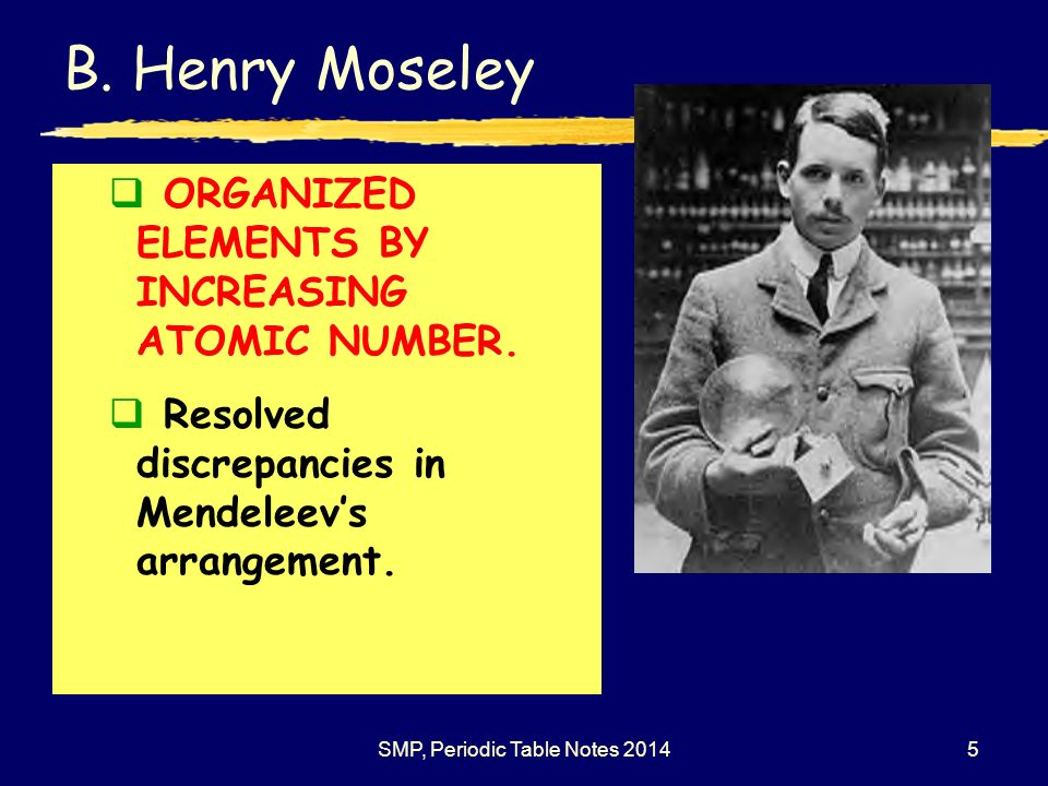 Iiiiii smp periodic table notes the periodic table topic 5 click smp periodic table notes 20145 b henry moseley organized elements by increasing atomic urtaz Images