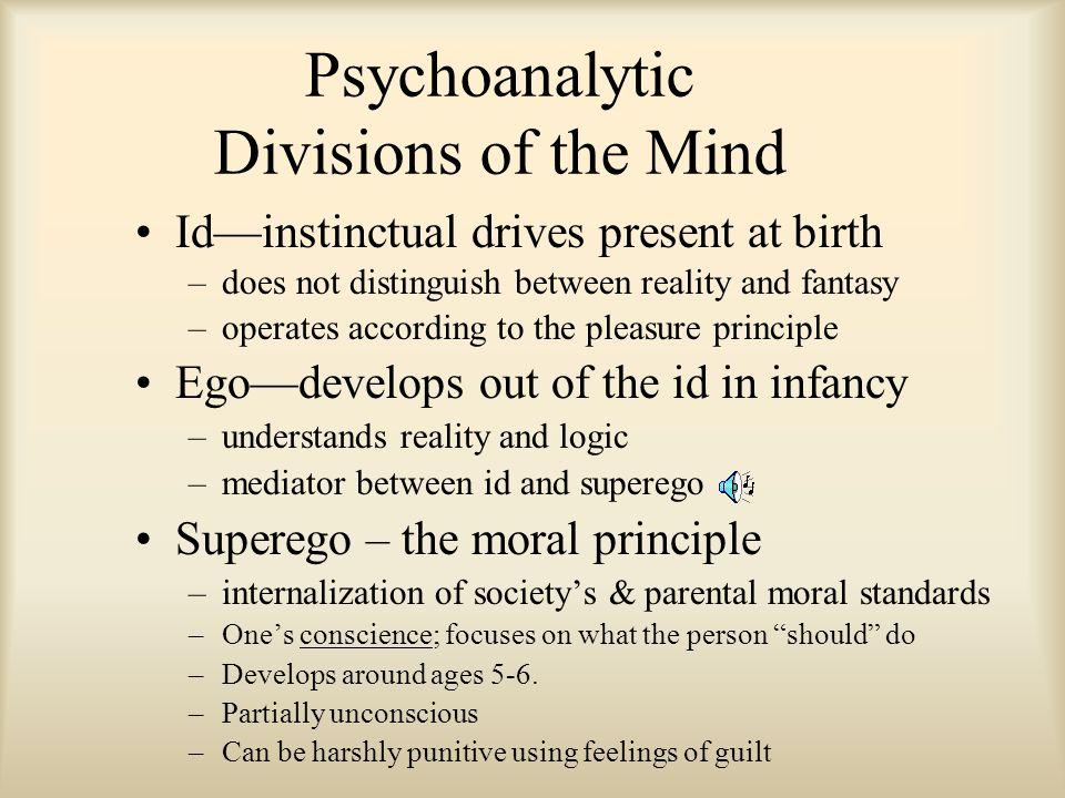 consciousness and unconsciousness according to descartes