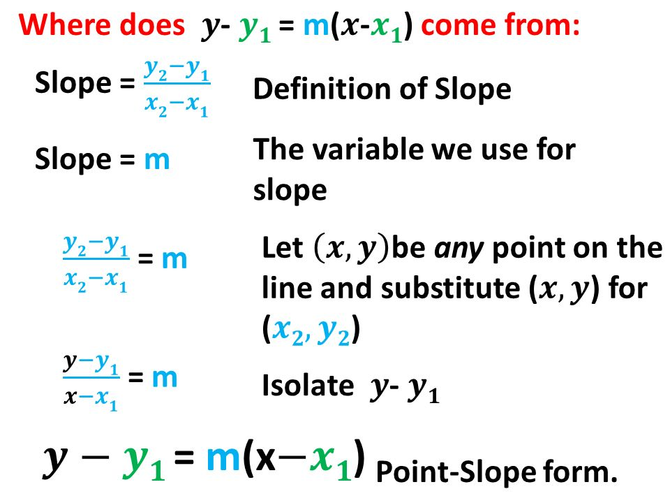 5.4 Point-Slope Form: Linear Parent Function: is y = x or f(x) = x ...