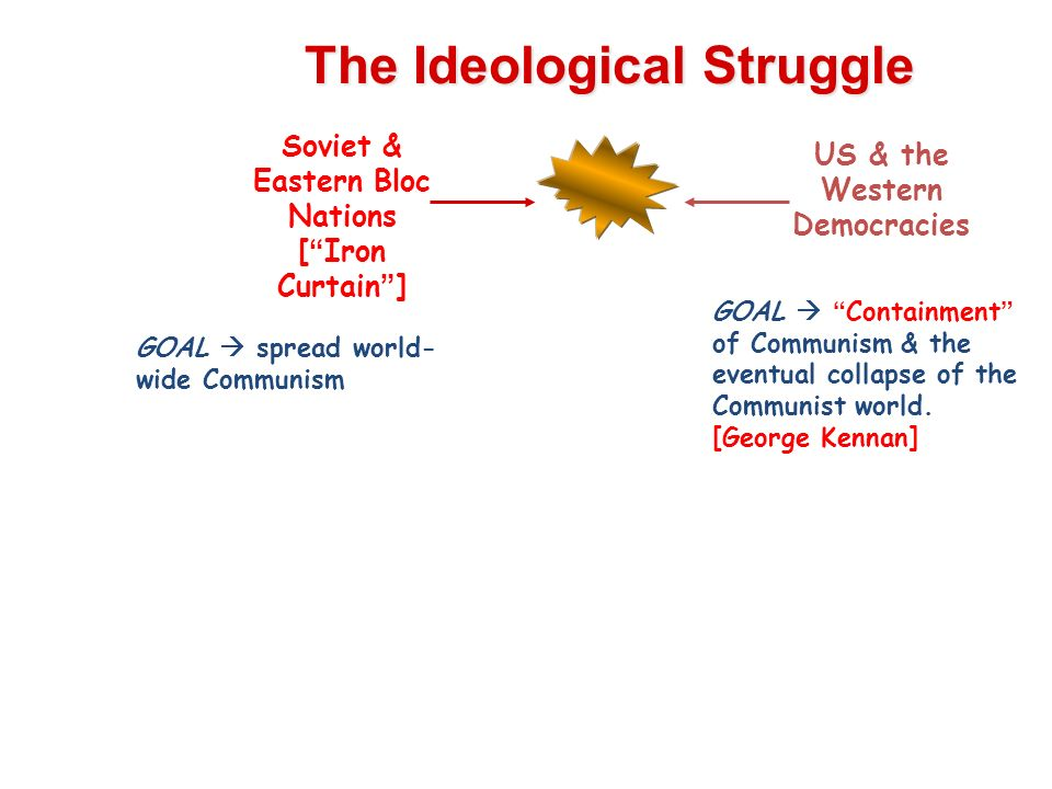 Causes of Cold War Philosophical differences: –Soviet Union: Communism, Totalitarianism, dictatorship (the government takes care of the individual) –U.S.: Free-enterprise, capitalism, republic (the individual takes care if the individual)
