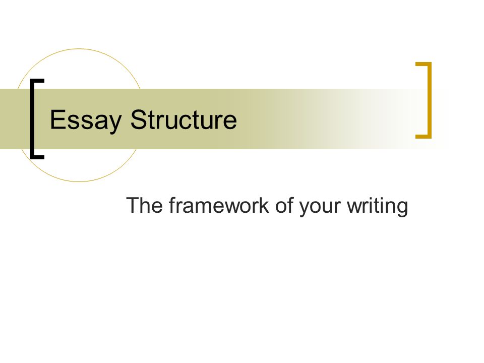 an essay structure In the body of the essay each body paragraph will have the same basic structure start by writing down one of your main ideas, in sentence form.