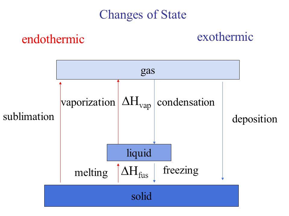 compressibility definition. 2 changes of state solid melting liquid freezing gas sublimation deposition vaporizationcondensation endothermic exothermic  h fus vap compressibility definition