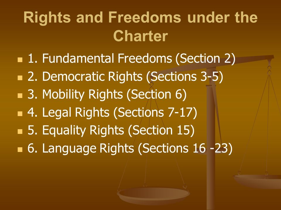 Rights and Freedoms under the Charter 1. Fundamental Freedoms (Section 2) 2.