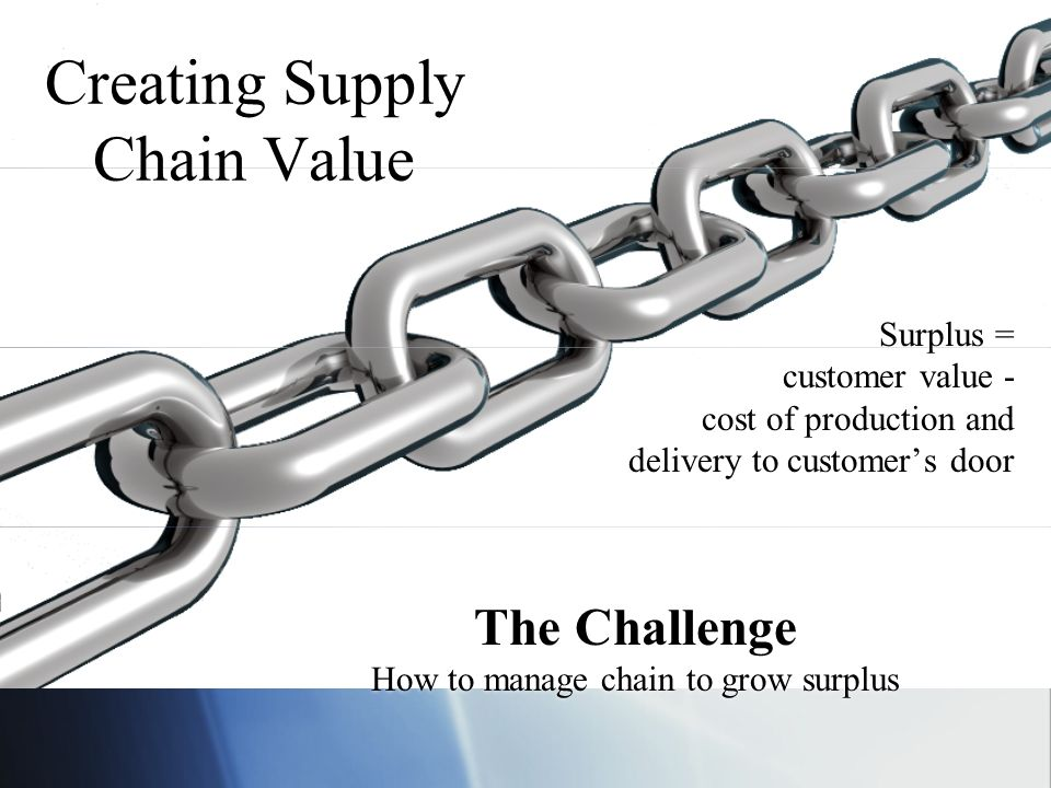 3 Creating ...  sc 1 st  SlidePlayer & Supply Chain Strategies to Create Value Presented by: Harold Anagnos ...