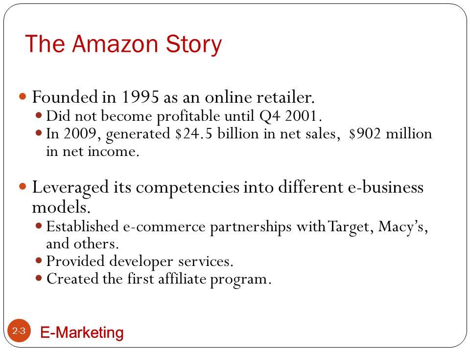 E-Marketing Enterprise-Level - E-Business Models 2-14 1.