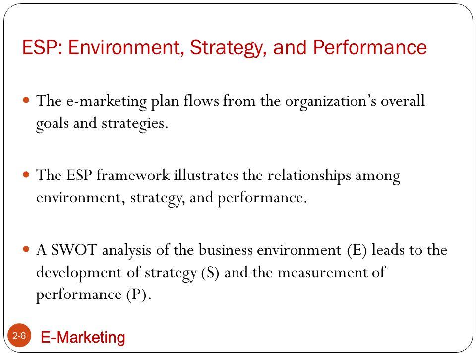 E-Marketing ESP Framework 2-7