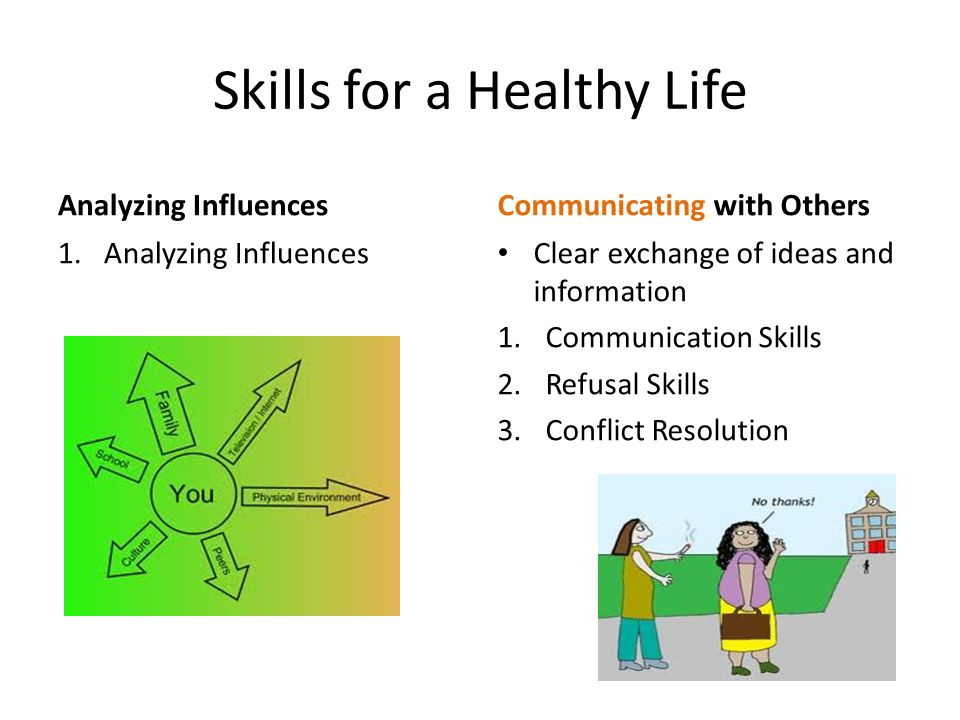 Skills for a Healthy Life Analyzing Influences 1.