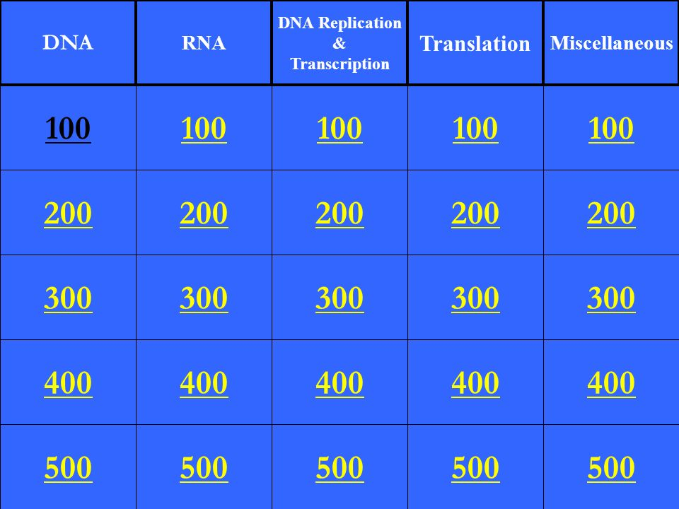 DNA RNA DNA Replication & Transcription Translation Miscellaneous
