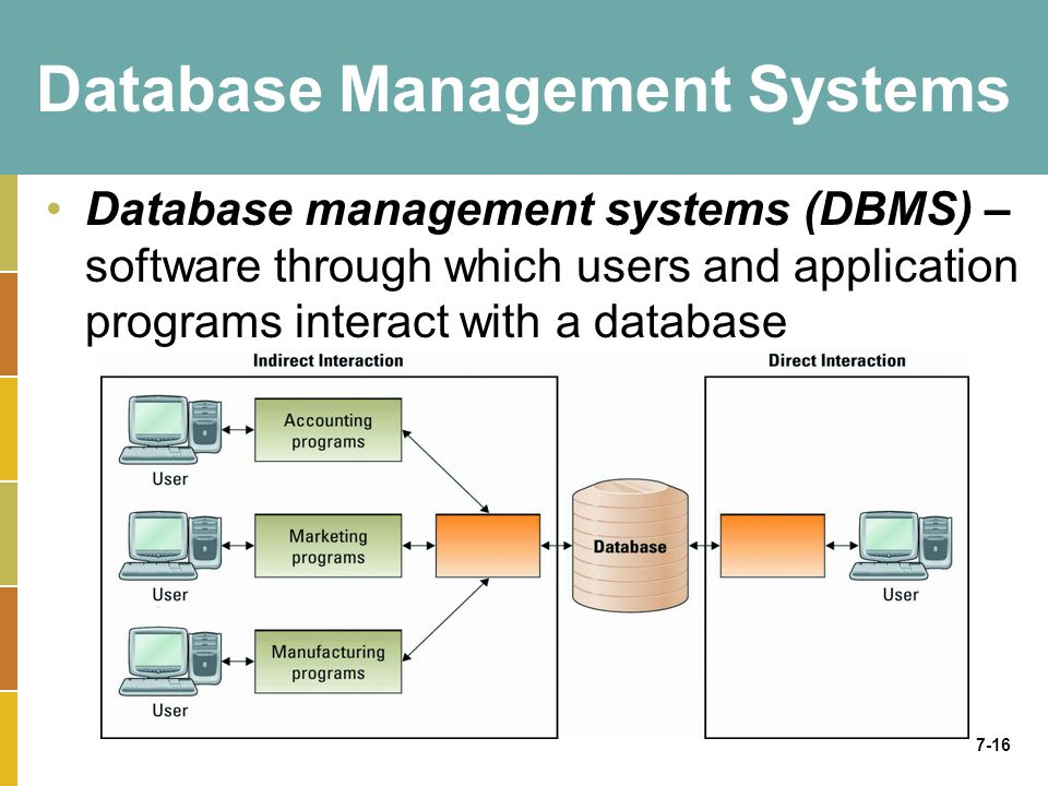 7-16 Database Management Systems Database management systems (DBMS) – software through which users and application programs interact with a database