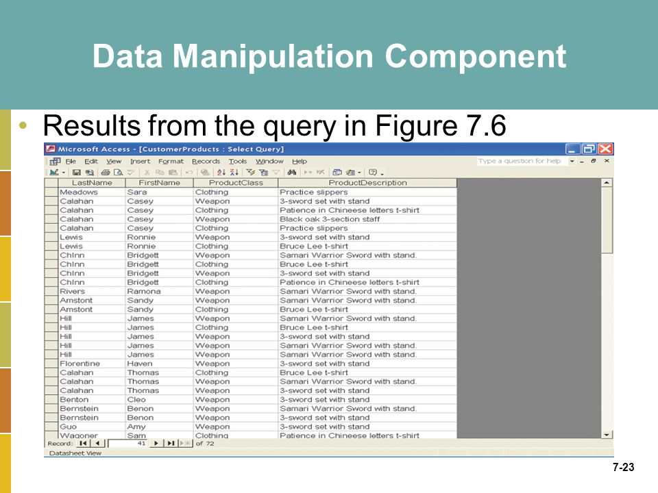 7-23 Data Manipulation Component Results from the query in Figure 7.6