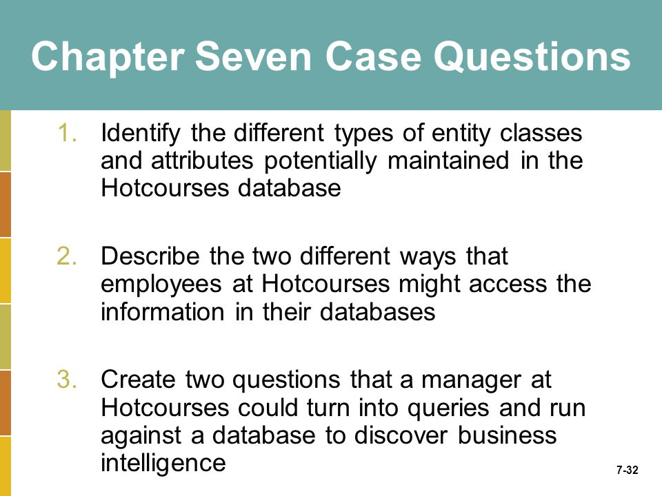 7-32 Chapter Seven Case Questions 1.Identify the different types of entity classes and attributes potentially maintained in the Hotcourses database 2.