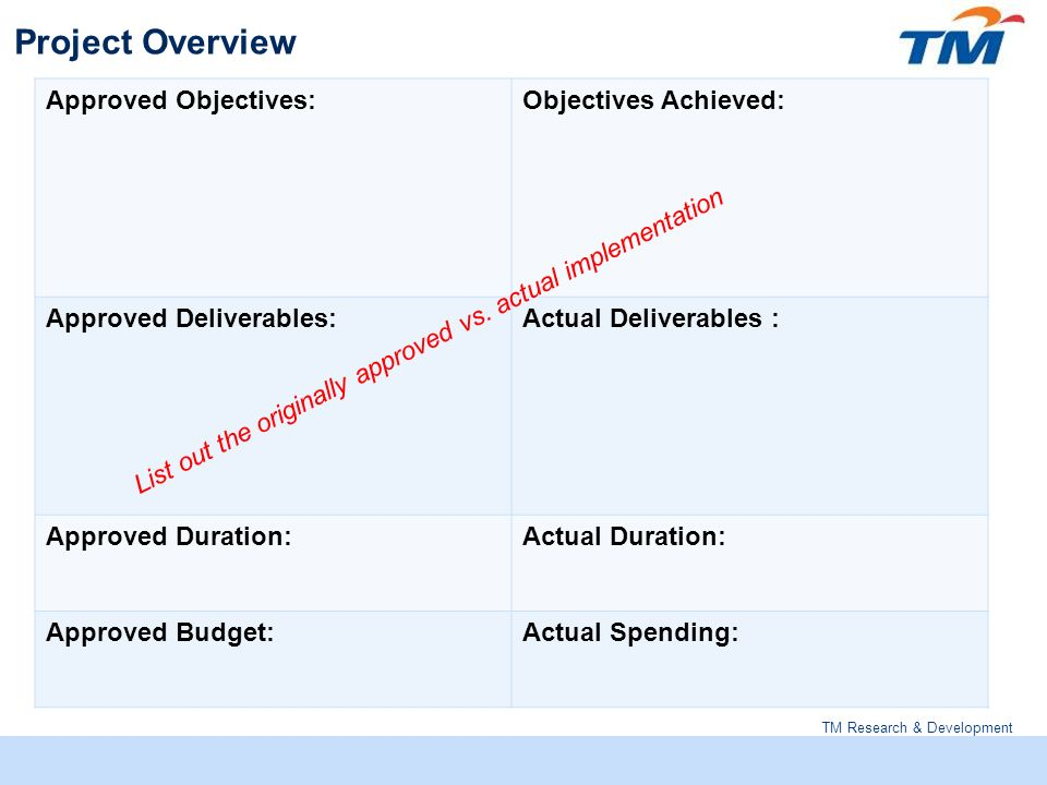 TM Research U0026 Development Project Overview Approved Objectives:Objectives  Achieved: Approved Deliverables:Actual