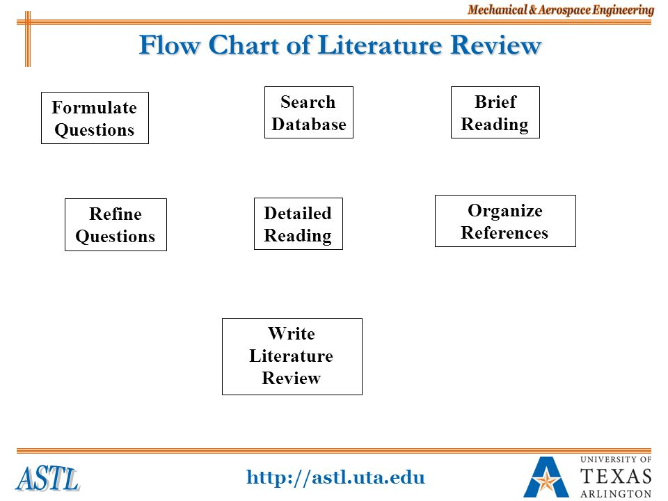 How to make related literature