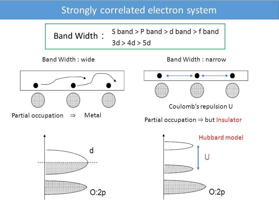 slide_3 measurement of nano scale physical characteristics in vo 2 nano sakai wiring diagram sw990 at suagrazia.org