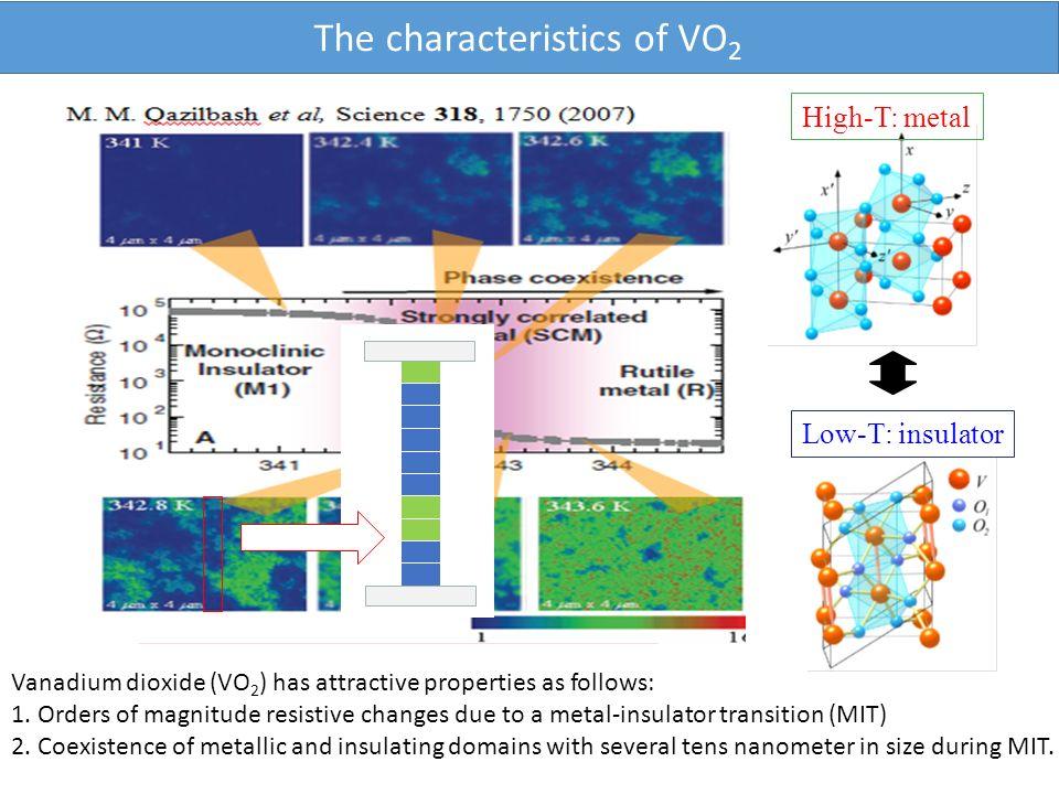 slide_5 measurement of nano scale physical characteristics in vo 2 nano sakai wiring diagram sw990 at suagrazia.org