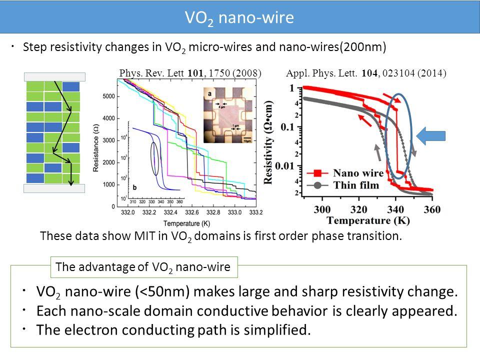 slide_6 measurement of nano scale physical characteristics in vo 2 nano sakai wiring diagram sw990 at suagrazia.org