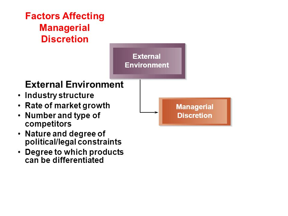 Factors Affecting Managerial Discretion External Environment Managerial Discretion External Environment Industry structure Rate of market growth Numbe