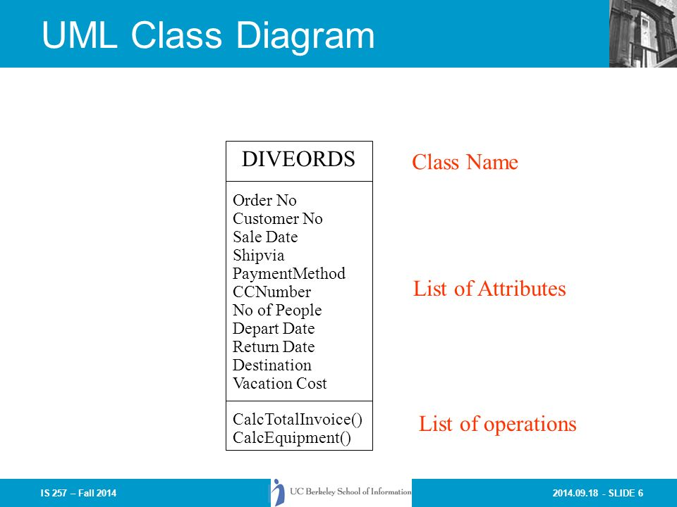 Slide 1is 257 fall 2014 database design logical models 6 20140918 ccuart Choice Image
