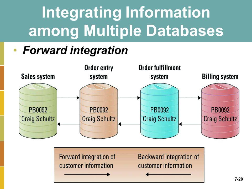 7-28 Integrating Information among Multiple Databases Forward integration
