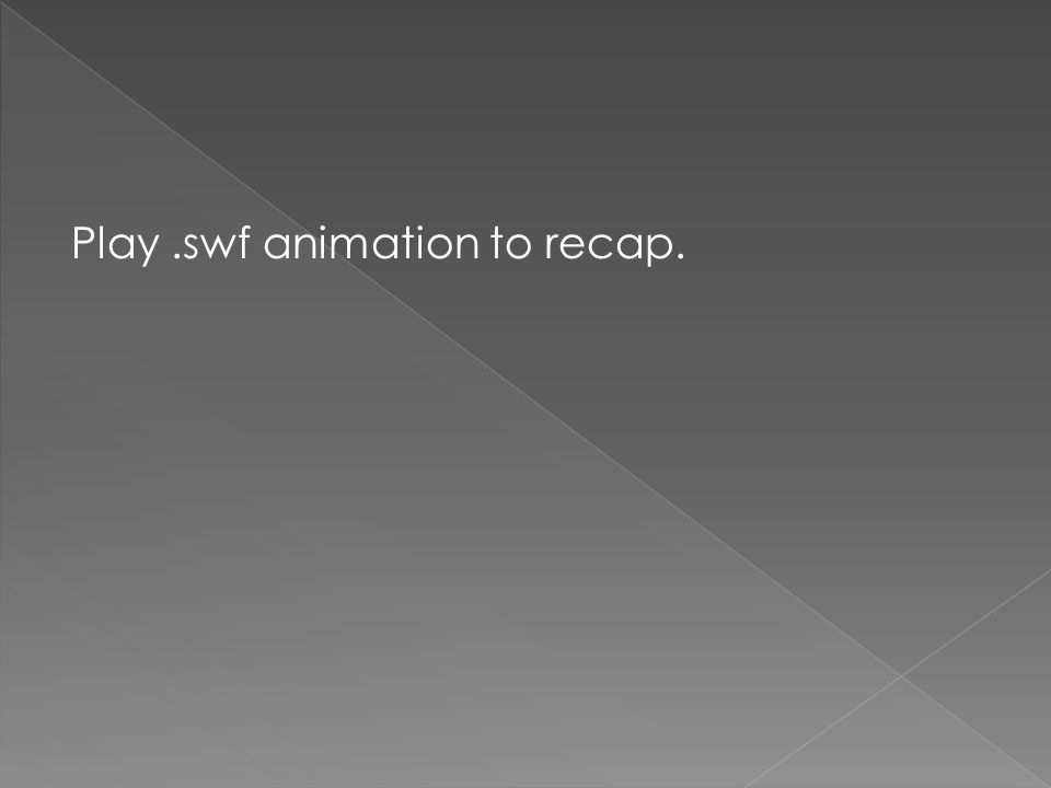 Play.swf animation to recap.