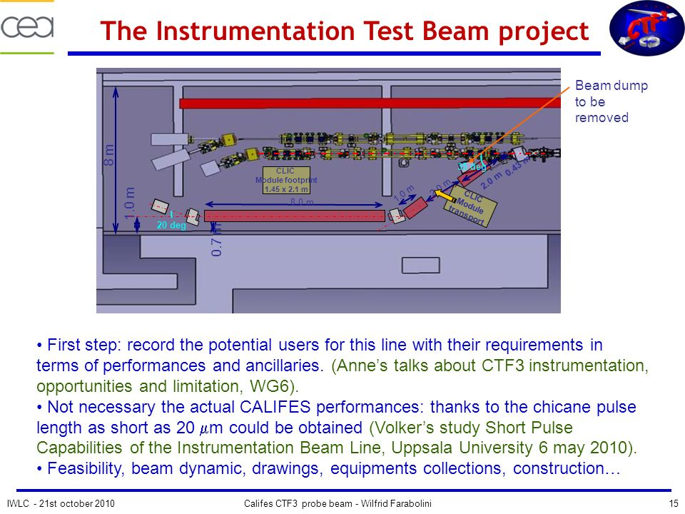 IWLC - 21st october 2010Califes CTF3 probe beam - Wilfrid Farabolini15 The Instrumentation Test Beam project 8 m 1.0 m CLIC Module footprint 1.45 x 2.1 m 2.0 m Beam dump to be removed CLIC Module transport 2.0 m 1.0 m 8.0 m 0.7 m 0.43 m 35 deg 20 deg First step: record the potential users for this line with their requirements in terms of performances and ancillaries.