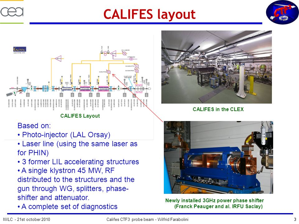 IWLC - 21st october 2010Califes CTF3 probe beam - Wilfrid Farabolini3 CALIFES layout 3 Based on: Photo-injector (LAL Orsay) Laser line (using the same laser as for PHIN) 3 former LIL accelerating structures A single klystron 45 MW, RF distributed to the structures and the gun through WG, splitters, phase- shifter and attenuator.