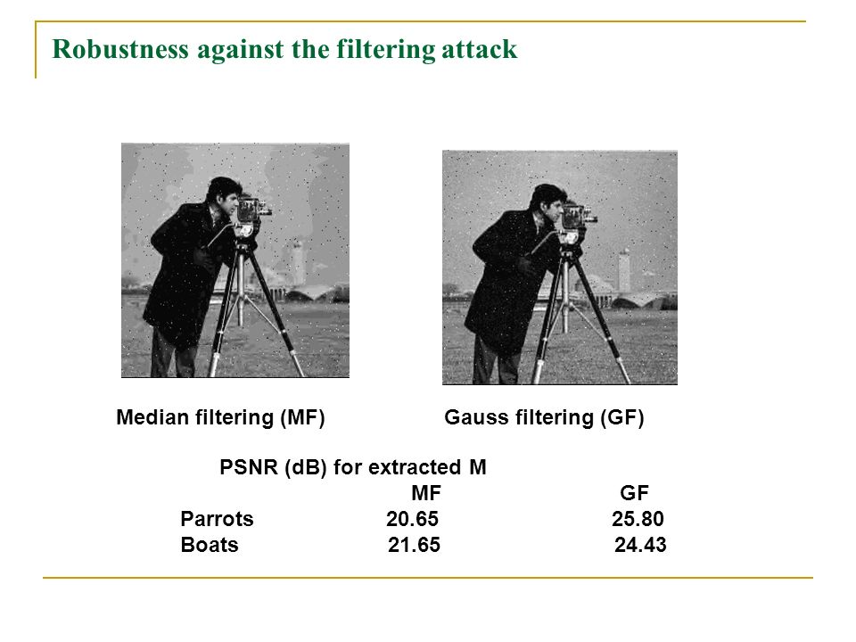 Robustness against the filtering attack PSNR (dB) for extracted M MF GF Parrots 20.65 25.80 Boats 21.65 24.43 Median filtering (MF)Gauss filtering (GF)