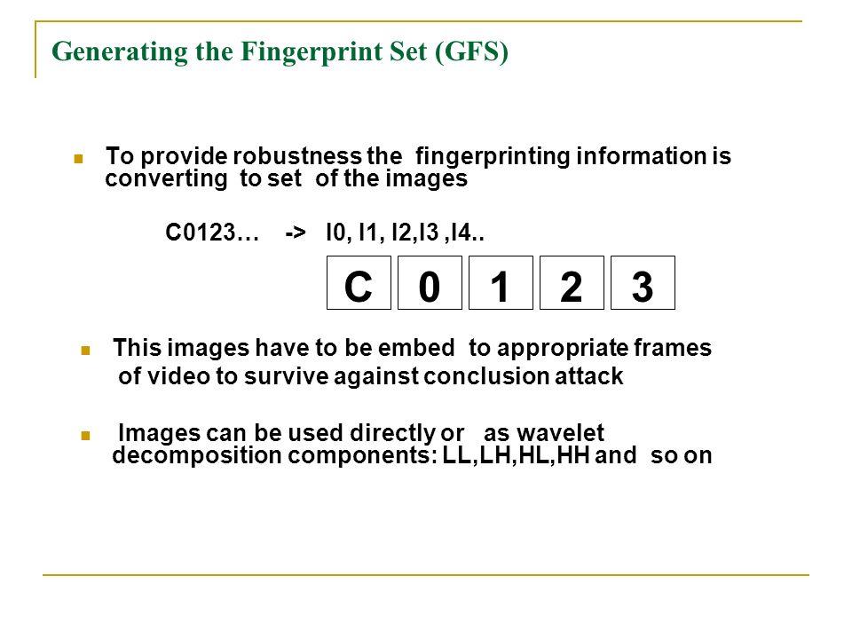 Generating the Fingerprint Set (GFS) To provide robustness the fingerprinting information is converting to set of the images C0123 C0123… -> I0, I1, I2,I3,I4..