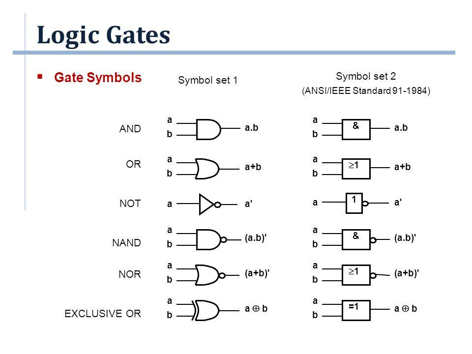 Logic Gates Outline Logic Gates The Inverter The And Gate