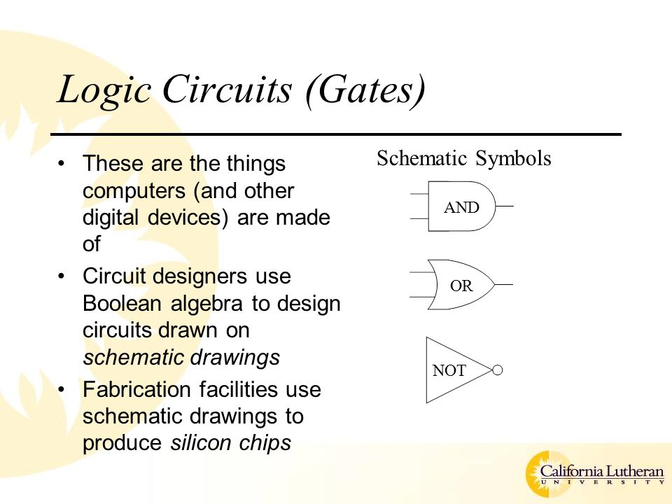 Logic Circuits (Gates) These are the things computers (and other digital devices) are made of Circuit designers use Boolean algebra to design circuits drawn on schematic drawings Fabrication facilities use schematic drawings to produce silicon chips AND OR NOT Schematic Symbols