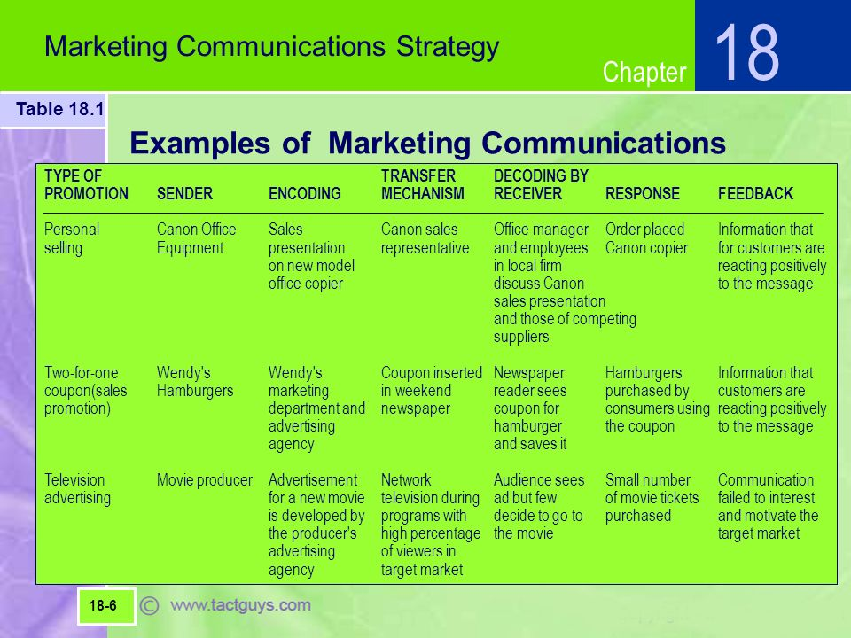 Chapter foundations of Chapter M A R K E T I N G Marketing ...