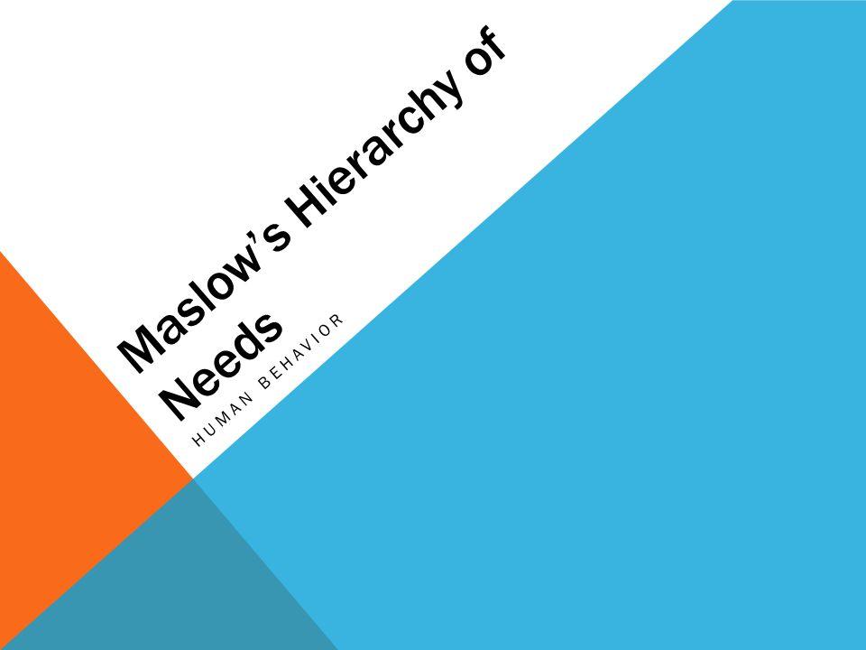 Maslow's Hierarchy of Needs HUMAN BEHAVIOR