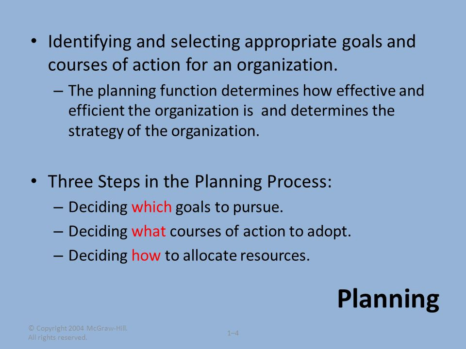 © Copyright 2004 McGraw-Hill. All rights reserved. 1–41–4 Planning Identifying and selecting appropriate goals and courses of action for an organizati