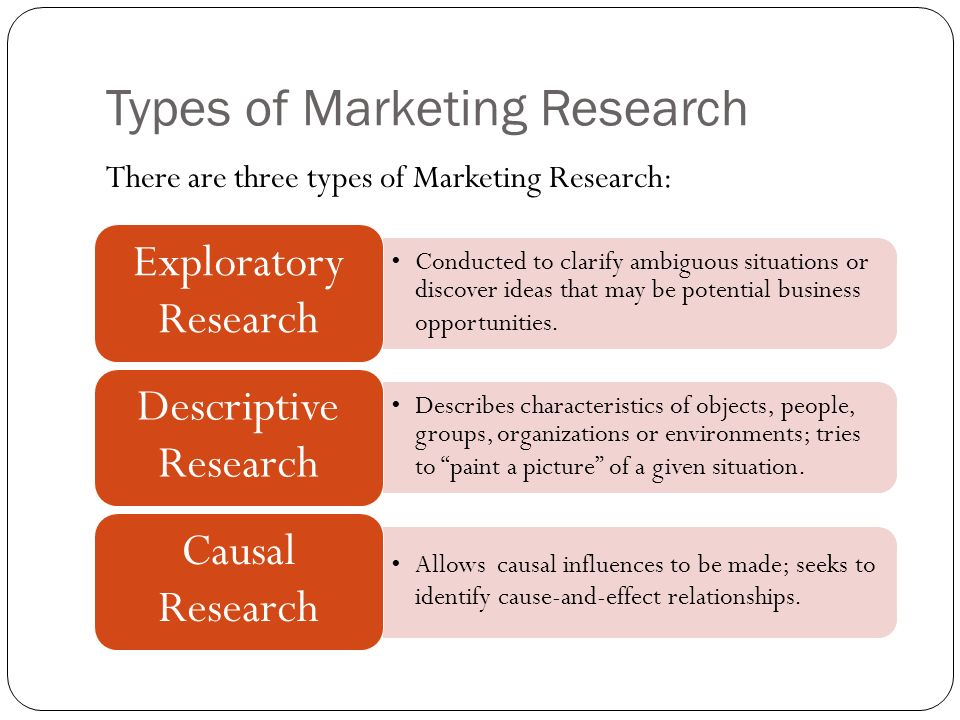 business research types This lesson explores the ways a researcher may employ the types of surveys used in research we will also go over the strengths and weaknesses of.