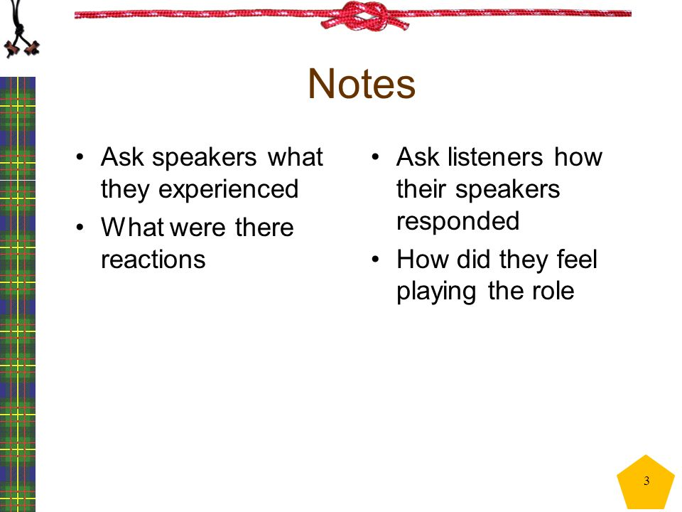 Notes Ask speakers what they experienced What were there reactions Ask listeners how their speakers responded How did they feel playing the role 3
