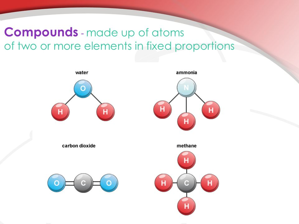 Compounds - made up of atoms of two or more elements in fixed proportions